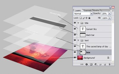 layers in photoshop