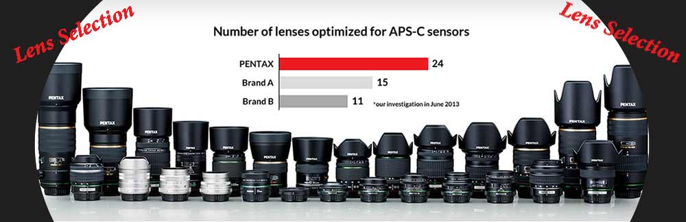 Lens-selection