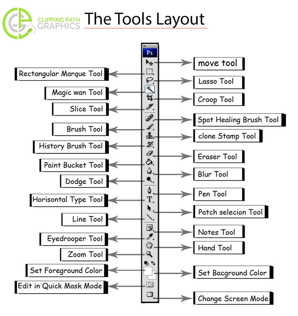 The-Tools-Layout 2